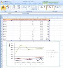 Different Types Of Charts In Ms Excel 2007 Move Or Delete A Custom Chart Template Chart Template