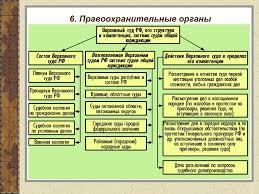 Исследование взлетно посадочных характеристик самолета определение  Правительство Свердловской области
