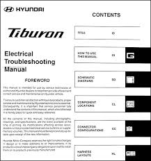 1999 hyundai tiburon engine diagram wiring diagram library 1999 hyundai tiburon engine diagram