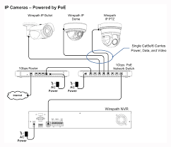 cctv wiring diagram cctv wiring diagrams snapav wps poweringoverpoe diagram