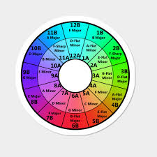 Camelot Key Chart Harmonic Mixing Camelot Wheel Sticker By Pinhead66 Design By Humans