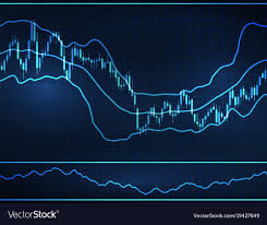 Candlestick Stock Charts Free Forex Stock Chart Data Candle Graph