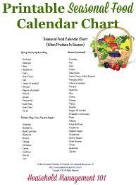 Printable Fruit And Vegetable Storage Chart Printable Seasonal Food Calendar Chart When Produce In Season