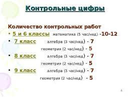 Урок по теме Нормативная база деятельности учителя математики  Контрольные цифры Количество контрольных работ 5 и 6 классы математика 5 час нед