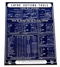 Atlas Press Co Lathe Cutting Tools Design Chart Machinist