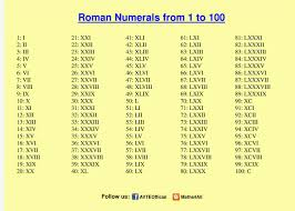 How To Write 20 In Roman Numbers Write A Program To Find