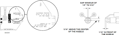 Electrode Specification Chart Standardizing Electrode Settings Beckett Corp