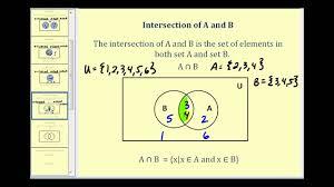 Venn Diagram And Set Operations Calculator Set Operations And Venn Diagrams Part 1 Of 2 Set Theory