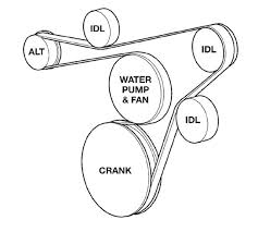 serp belt diagram jeep wrangler forum this diagram shows the fan belt routing for a 98 tj 2 5l or 4 0 l no air conditioning and no power steering