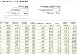 Loan Amortization Chart Excel Commercial Loan Amortization Schedule