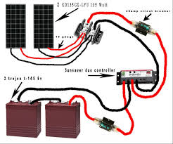 basic solar panel wiring diagram all wiring diagrams 17 best images about rv wiring cable about space
