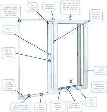 sliding door frame patio doors sliding glass door frame diagram sliding shower door frame kit