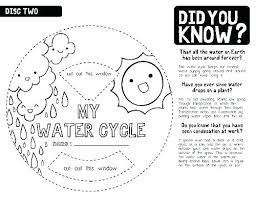 Water Cycle Printable Coloring Page Awesome Water Cycle Coloring