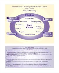 vision and core values lsu health new orleans school of nursing core values are the beliefs that describe define and direct our work through the university and its operations essentially values underlie what are