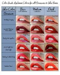 Lipstick Colors For Every Occasion Lipsense Lip Colors