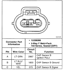 wiring for upper crankshaft position sensor connector Wiring Diagram Crankshaft Position Sensor do not match the top sensor is sensor b and the bottom is sensor a here are the plug layouts for both sensors first pic is sensor b or the top sensor wiring diagram crankshaft position sensor