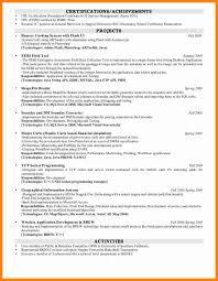 list certifications on resume.shwetambari-gulhane-resume -2-728.jpg?cb=1304985815