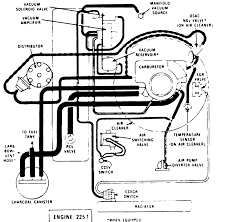 13 vacuum hose routing1977 high altitude with air pump and automatic transmission and california vehicles with a 225 cu in engine and 2 bbl carburetor