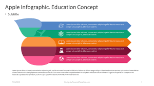 Apple Infographic Education Concept Free Presentation