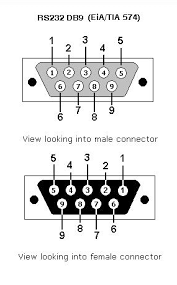 rj45 wiring conventions artisan s asylum most common mistake not remembering that from the back where you ll ultimately make the connections the pin positions are mirrored