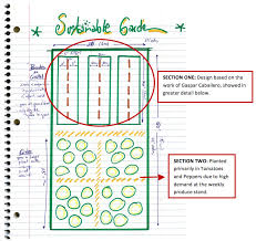 Small Picture DESIGN Student Sustainable Garden HUMANnature blog School