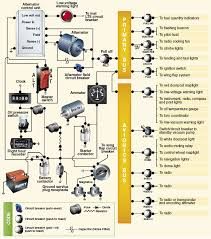 weather depiction chart aviation pinterest aviation and weather Cessna 172 Wiring Diagram airplane system cessna 152 google search wiring diagram for cessna 172