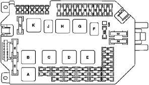 2005 2013 mercedes benz w221 and c216 fuse box diagram fuse diagram mercedes benz fuse box price 2005 2013 mercedes benz w221 and c216 fuse box diagram