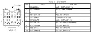 dodge ram radio wiring diagram wiring diagram 98 dodge ram radio wiring diagram diagrams
