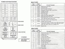 2003 mercury mountaineer fuse box diagram 2003 wiring diagrams 1997 mercury grand marquis owners manual at 1997 Mercury Grand Marquis Fuse Box Diagram