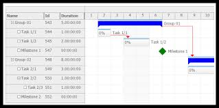 Tutorial Asp Net Mvc 5 Gantt Chart Daypilot News Html5