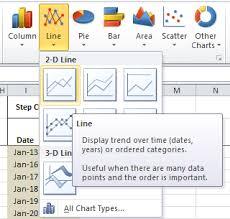 Excel Step Charts My Online Training Hub