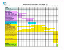 Gantt Chart For Research Proposal Template Excel Example