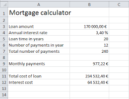 wisconsin wage calculator mortgage calculator excel tutorial download free template the