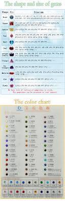 Aquamarine Color Chart Aaaaaa Quality Aquamarine Cz Stone Oval Shape Gemstone For Diy Jewelry Design Making Buy Aquamarine Cz Stone Oval Shape Cz Gemstone Cz Stone