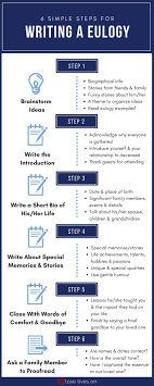 how to write a eulogy and speak like a pro love lives on infographic how to write a eulogy