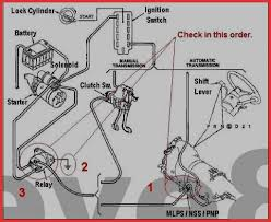 2003 ford f350 wiring diagram ford f350 starter solenoid wiring 2003 ford f350 wiring diagram ford f350 starter solenoid wiring lovely ford f250 starter solenoid