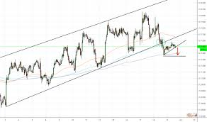 Audusd Chart Tradingview Page 42 Aud Usd Chart Aud Usd Rate Tradingview