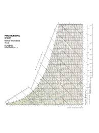 Psychrometric Chart Download Psychrometric Chart 4 Free Templates In Pdf Word Excel