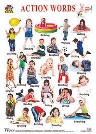 Action Words Chart With Pictures Tricolor Premium Educational Charts Action Words