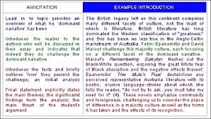 division and examples show of example score examples free essays best example of division and classification essay