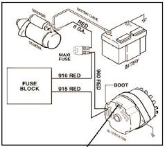 painless alternator wiring diagram wiring diagram schematics painless dual battery wiring diagram painless wiring universal wiring harness diagram nilza net
