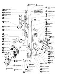 dyson model dc15 ball vacuum upright genuine parts windshield wiper vacuum diagram vacuum parts diagram