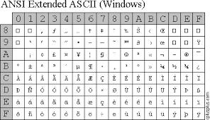 Ansi Character Chart Ascii Codes C Tutorials