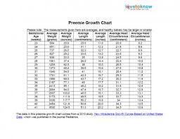 weekly weigh in charts printable preemie growth chart