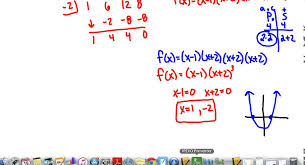 finding complex solutions of polynomial equations