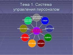 Курсовая работа Кадровые операции с использованием программного  системы управления персоналом