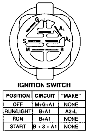 sears lawn tractor wiring diagram images lawn tractor ignition switch craftsman sears wizard husqvarna pictures