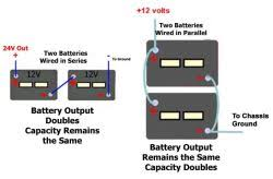 wiring two 12 volt batteries in series or parallel to power rv dual battery setup at Motorhome Battery Wiring Diagram Two
