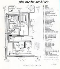 wiring diagram 1974 vw super beetle the wiring diagram vw beetle wiring diagram nodasystech wiring diagram