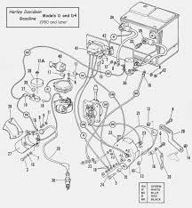 harley engine diagram wiring library harley davidson golf cart engine diagram enthusiast wiring diagrams • harley parts diagram